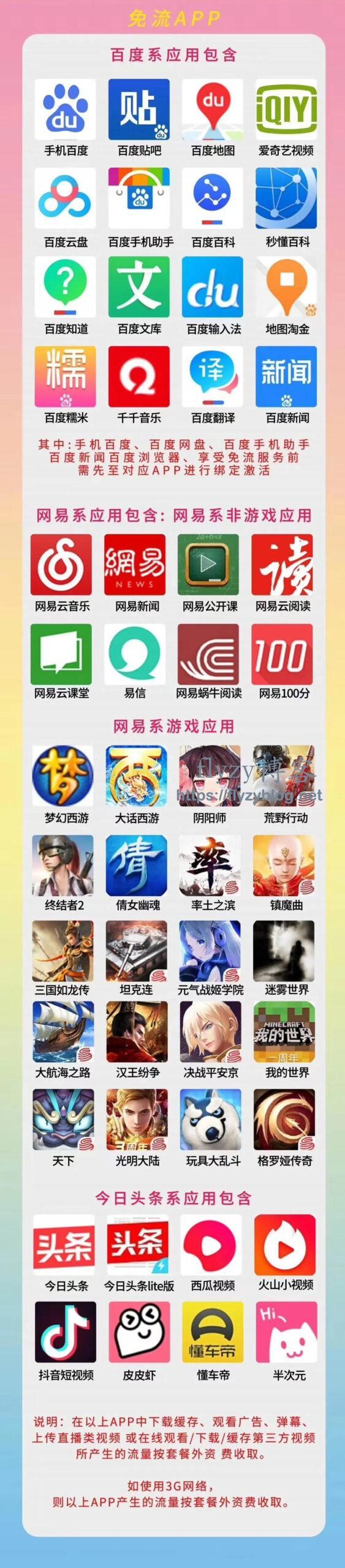 2020年北京电信校园卡支持的免流软件