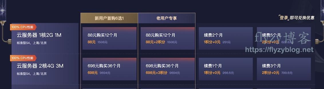腾讯云双11优惠